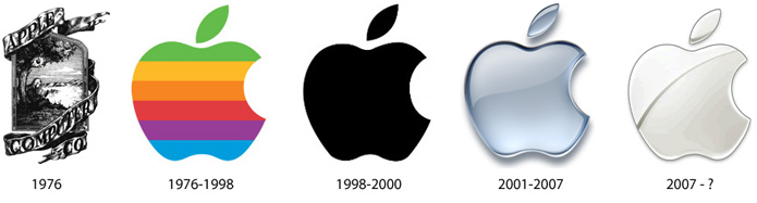 évolutions logo apple
