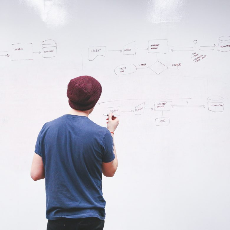 Définir les objectifs d'un site internet, en pratique